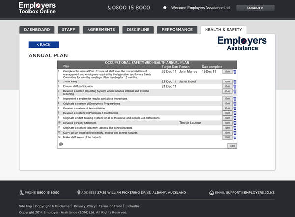 Health And Safety Management System Employers Assistance Nz
